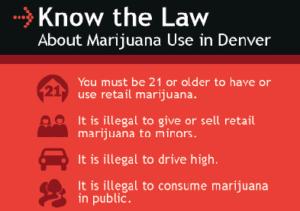 Denver Approved Social Marijuana License